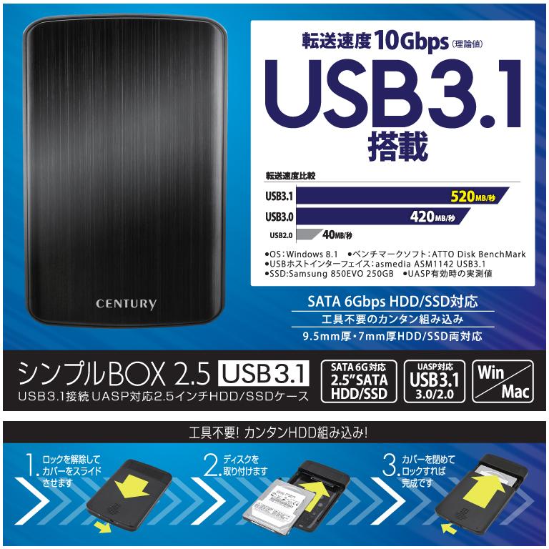 USB3.1 Century