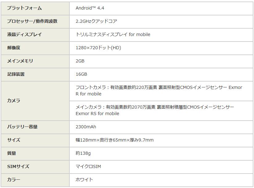 XJC-spec
