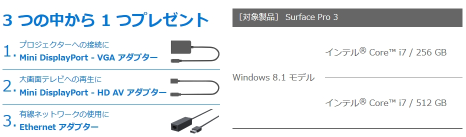 SurfacePro3-present