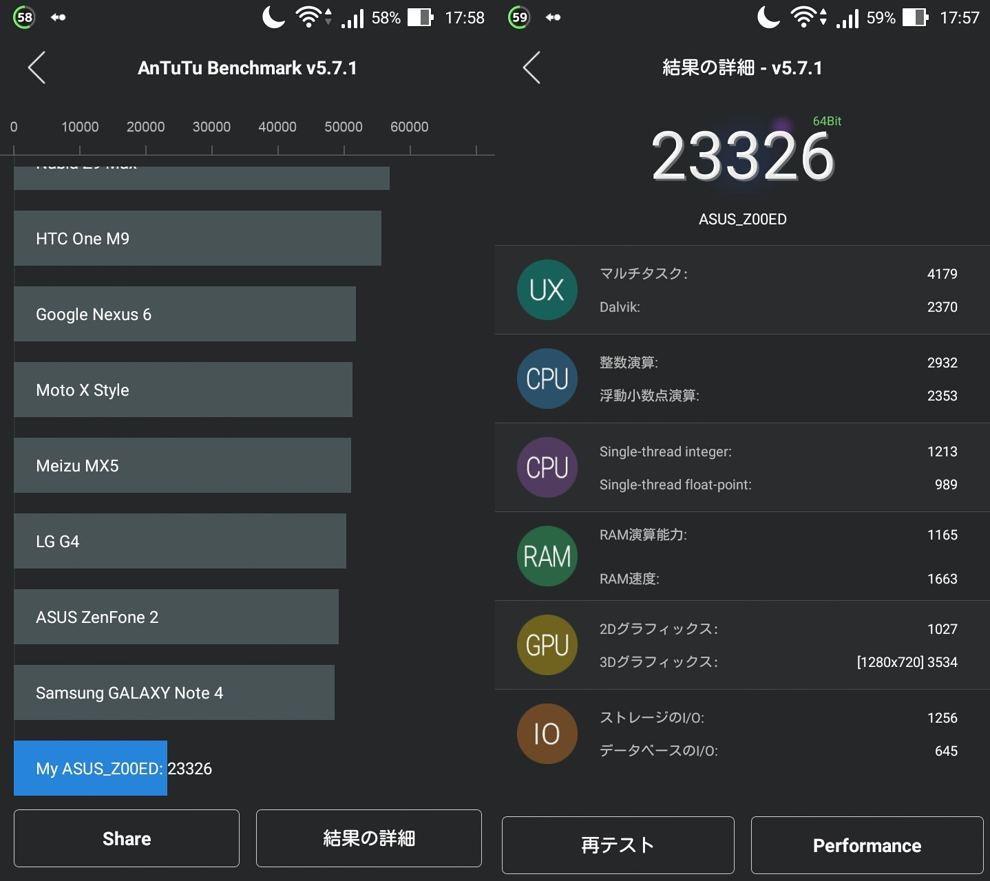 ZenFone2Laser-AnTuTu
