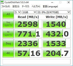 Samsung-MZ-V5P512BW-ASRock-Z170-Extreme4
