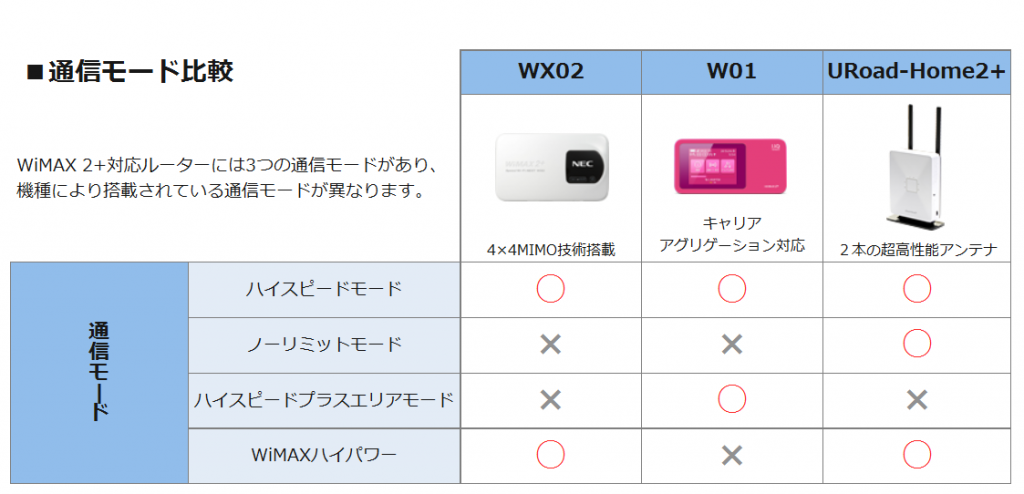 gmotokutokubb-zenpad7-wifiRouter