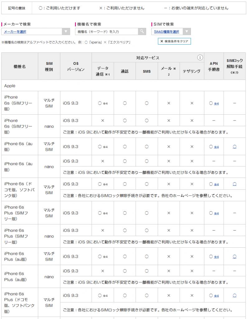 UQmobile-iPhone6s-6sPlus