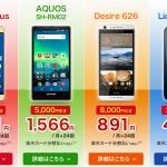 楽天モバイルでhonor6 PlusやAQUOS SH-RM02などが割引されるキャンペーン実施