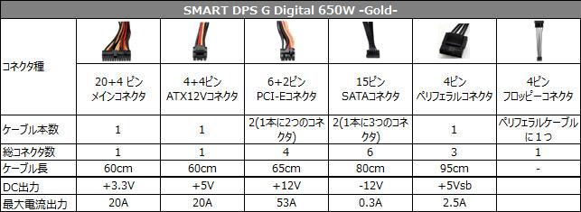 smart-dps-g-gold_15