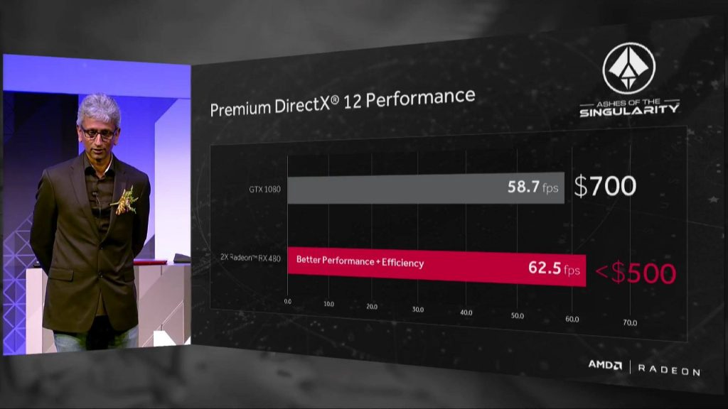AMD-Radeon-RX-480-1