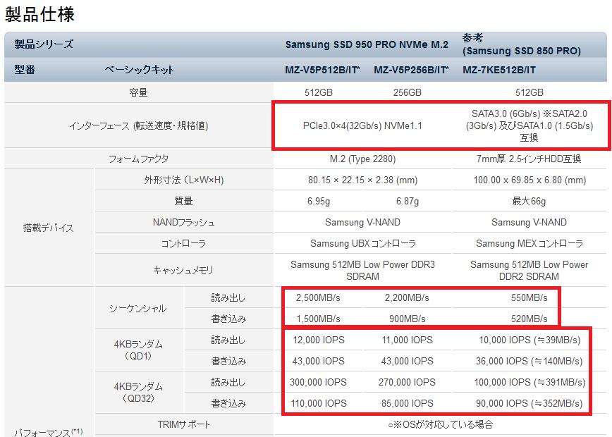 Samsung-m2-sata-comparison2