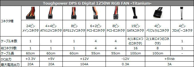 Toughpower DPS G RGB TITANIUM 1250W-2