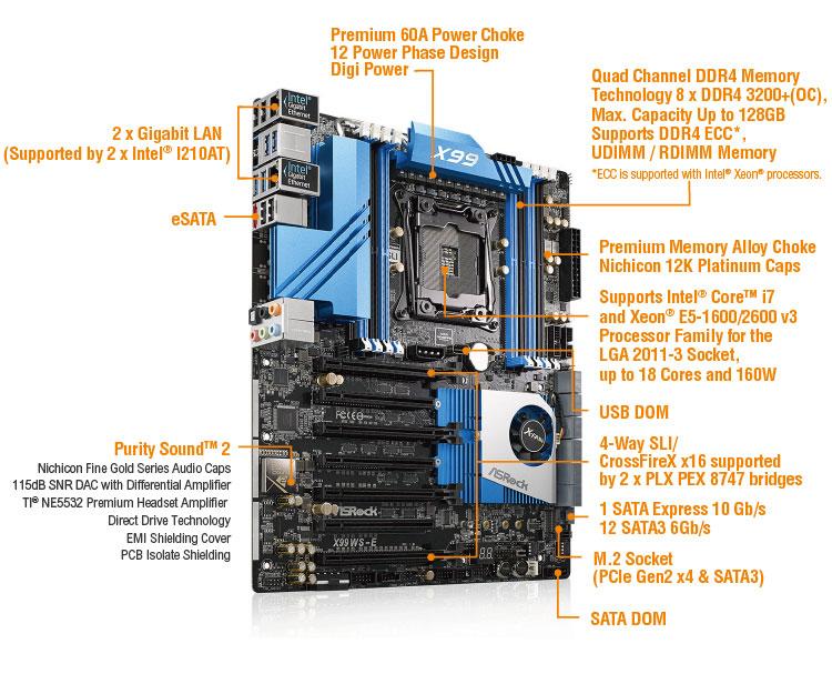 X99 WS-E-1