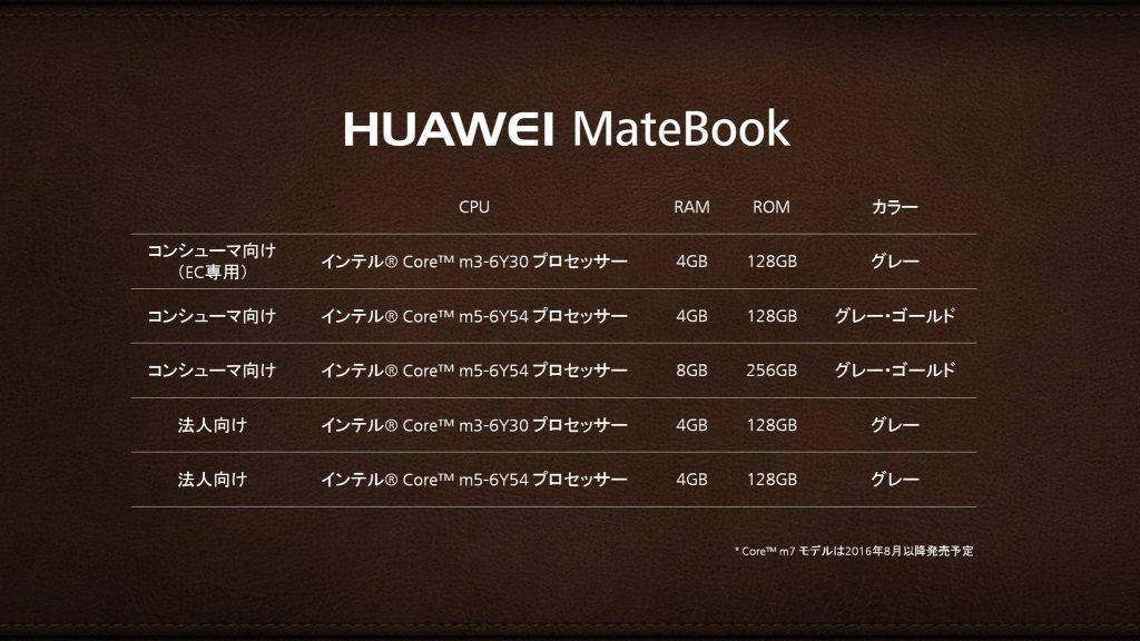 HUAWEIーMateBook-lineup