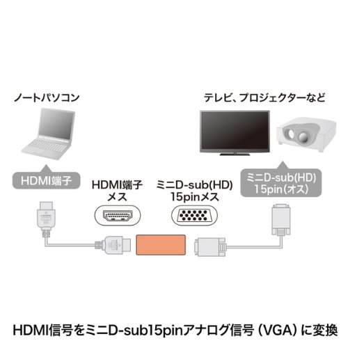 HDMI-DSub-Adapter2