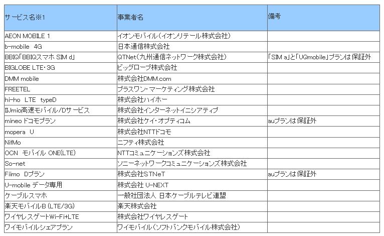 mr05ln-1