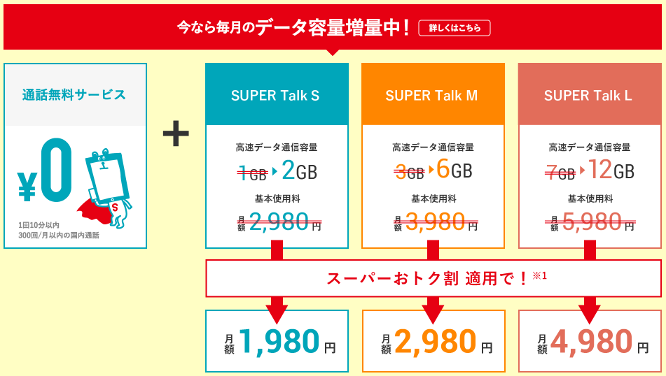umobile-super-fee