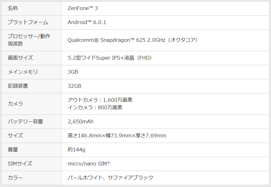 rakutenmobile-zenfone3-spec