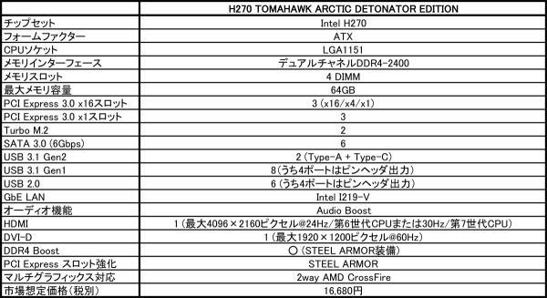 H270 TOMAHAWK ARCTIC DETONATOR EDITION-1