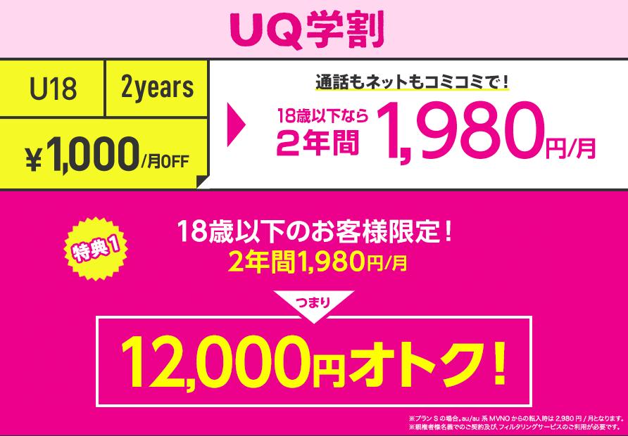 UQgakuwari-3