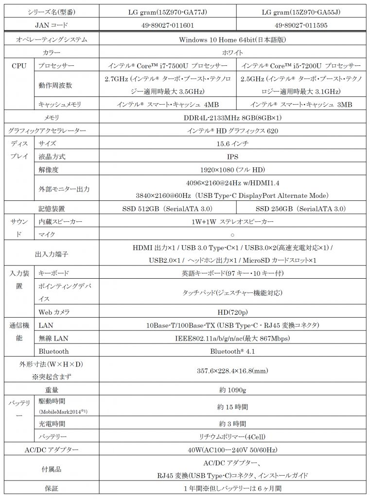 LG-gram-2ndgen-15.6inch