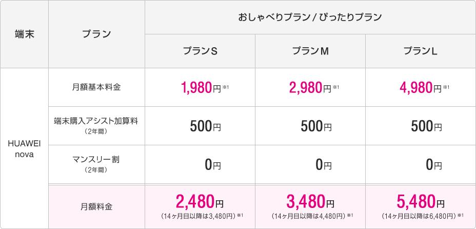 UQmobile-HUAWEI-nova-price