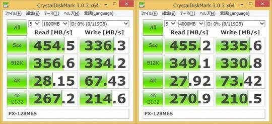 PX-128M6S-CDM-AMD
