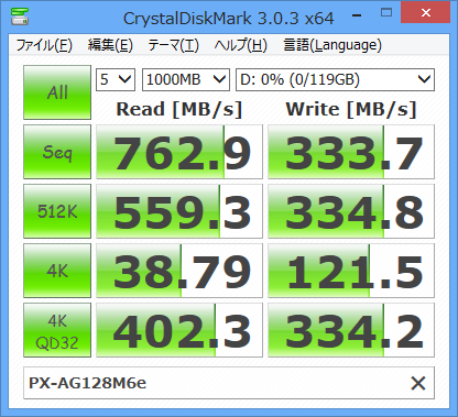 px-ag128m6e-cdm