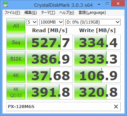px-128m6s-cdm