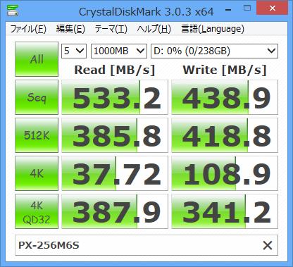 px-256m6s-cdm