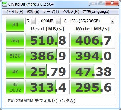 px-256m5m-cdm-default