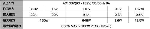 KRPW-GP650W1