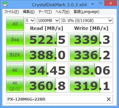 px-128m6g-2280