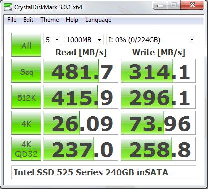 CDM-Intel-525-SSD-mSATA-Series