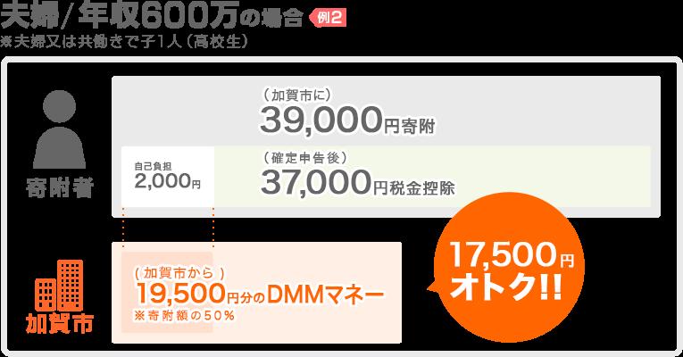 年収600万
