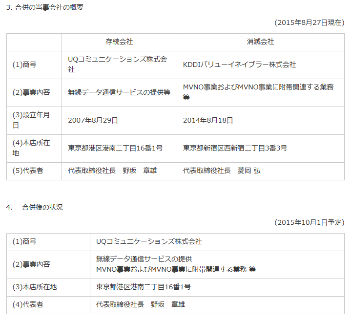 UQ WiNAX UQ mobile1