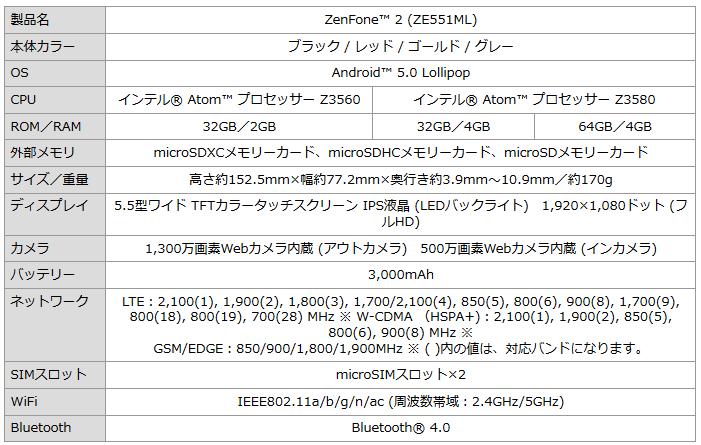zenfone2-goosimseller-spec