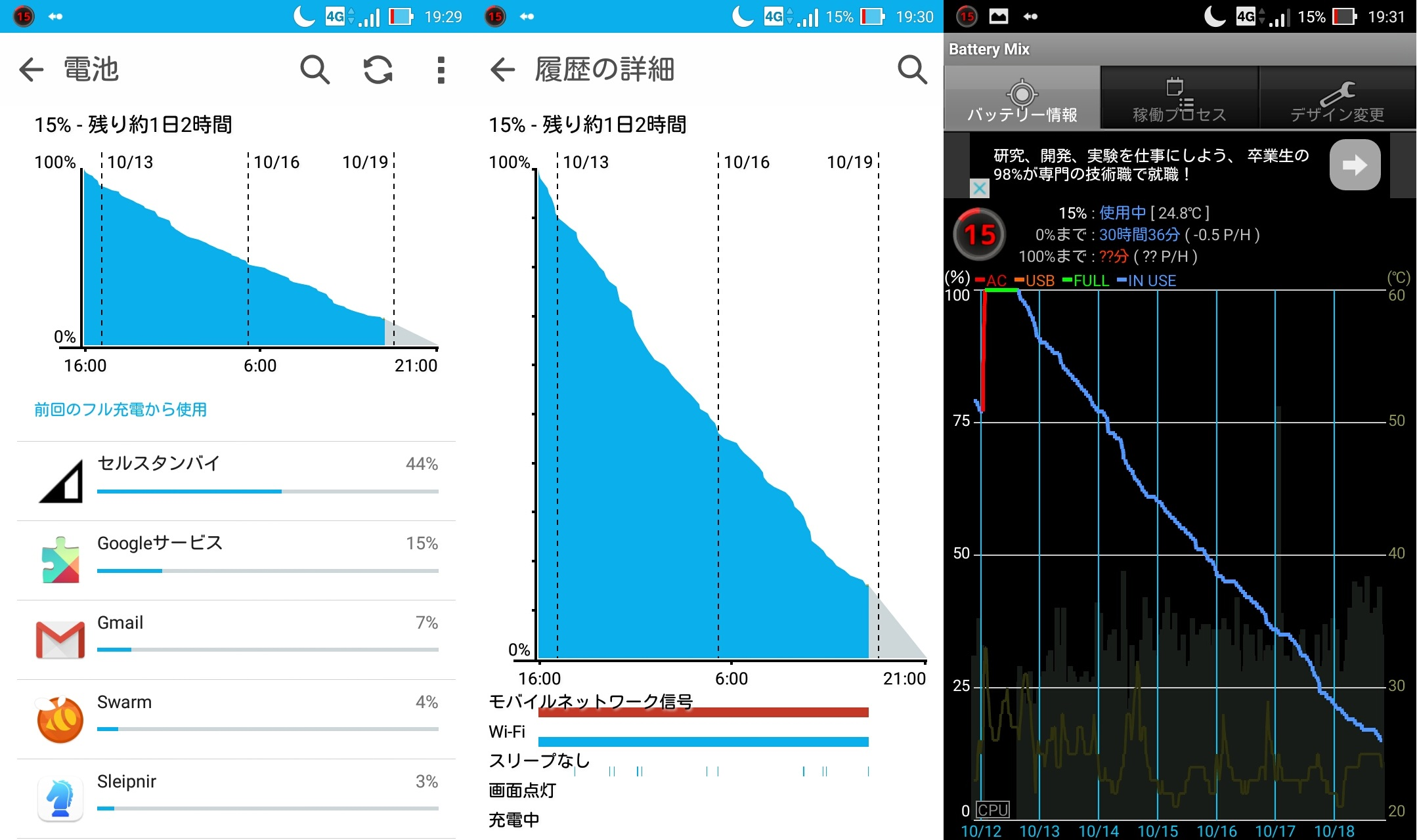 ZenFone2-Laser-Cell-Standby