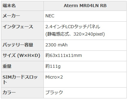 rakuten-2015-2016-router-spec
