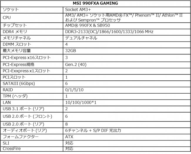 990FXA GAMING-1