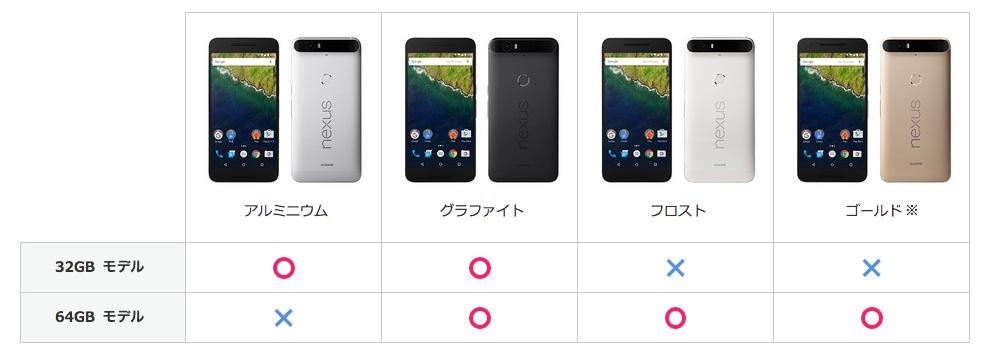 Nexus6P-mnp-64gb-1