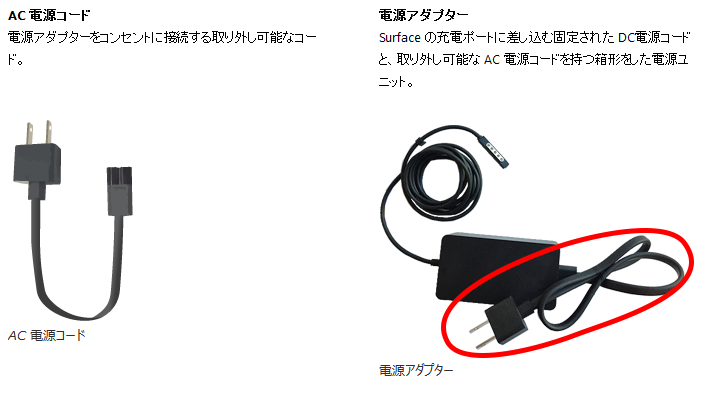 Surface-powercode-adapter