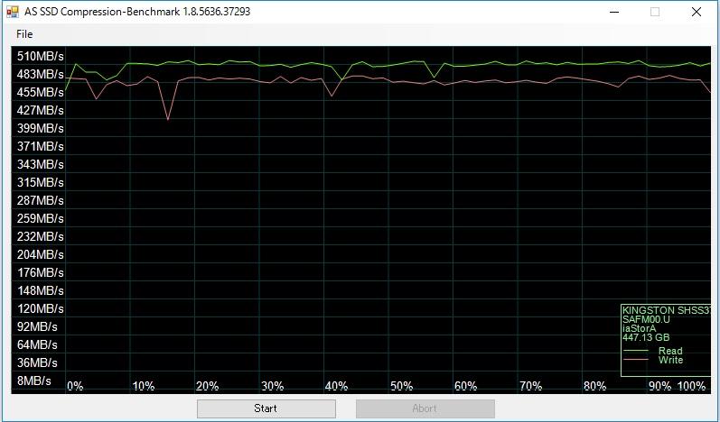 HyperX Savage SSD-bench3