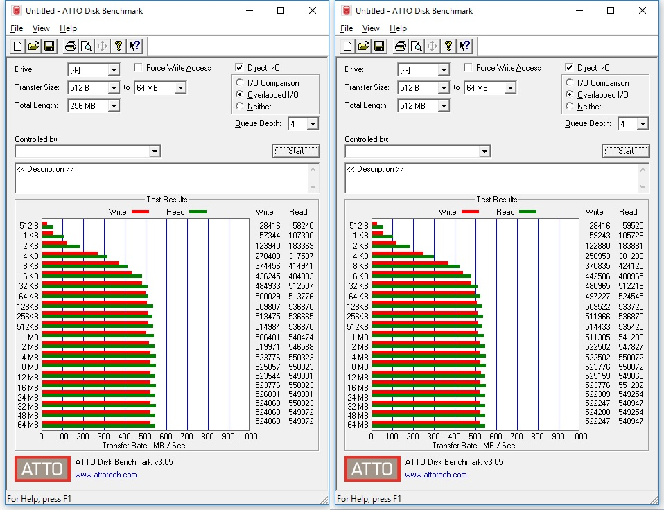 HyperX Savage SSD-bench4