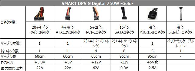smart-dps-g-gold_16