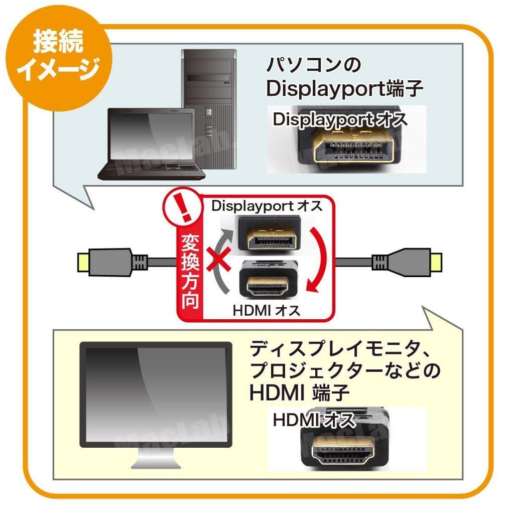 DP-HDMI2