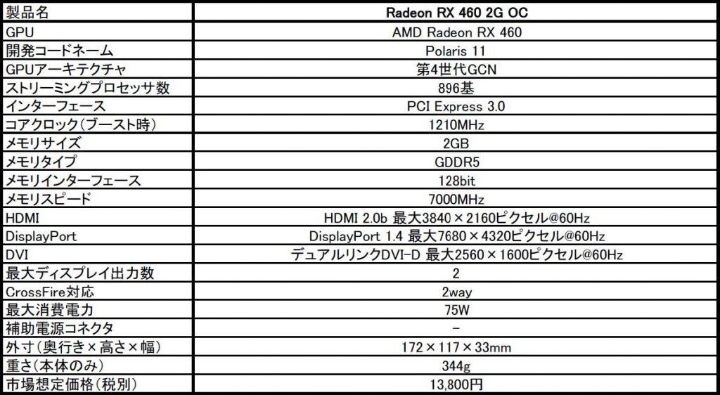 MSIJ_20160831_RADEON_RX_460_2G_OC