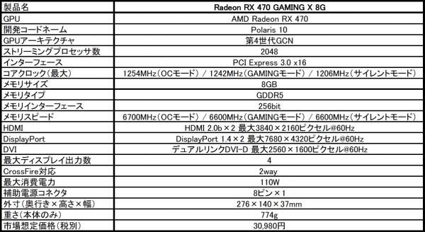 Radeon RX 470 GAMING X 8G-3