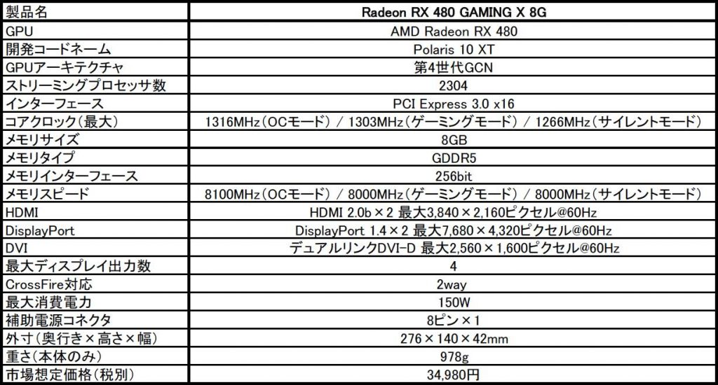 Radeon RX 480 GAMING X 8G-1