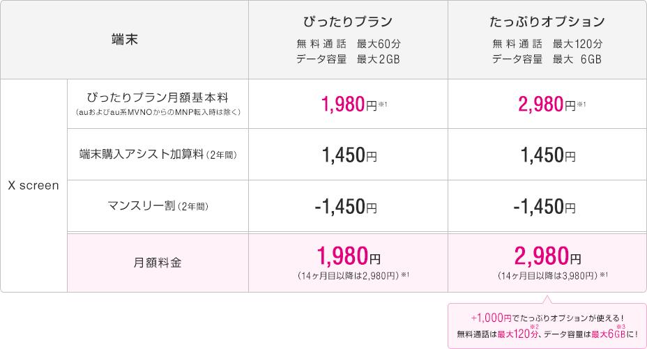 uqmobile-lg-x-screen-price