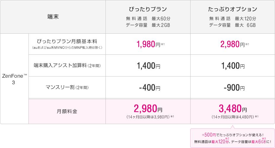 zenfone3-uqmobile-price