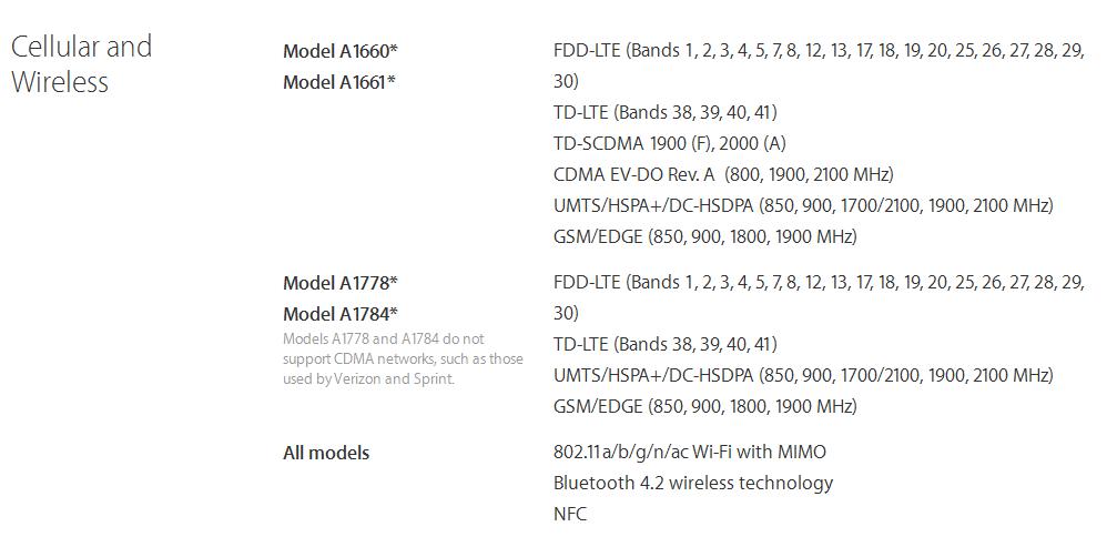 iphone-7-a1660-1661-1778-1784