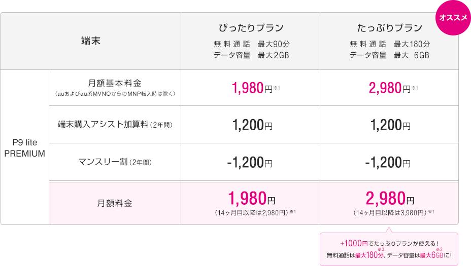 huawei-p9lite-premium-price