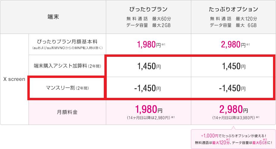 uqmobile-lg-x-screen-price2